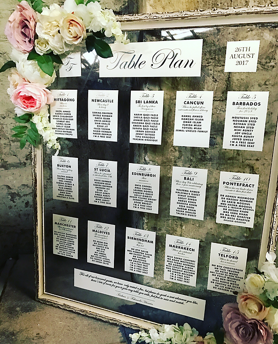 my-retro-signs-floral-table-plan1
